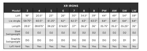 Callaway Xr Pro Irons Specs